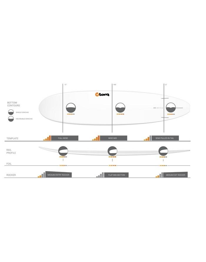 Torq 8 0 Longboard Pinline Surfboard Long Surfboards Torq S18